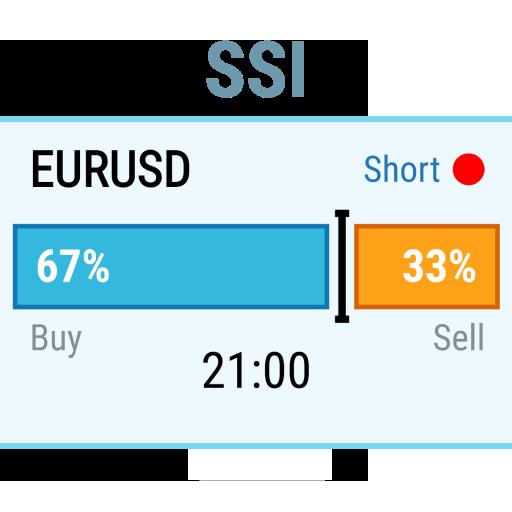 FXSSI.TradingActivity