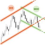 Chart.Overlay