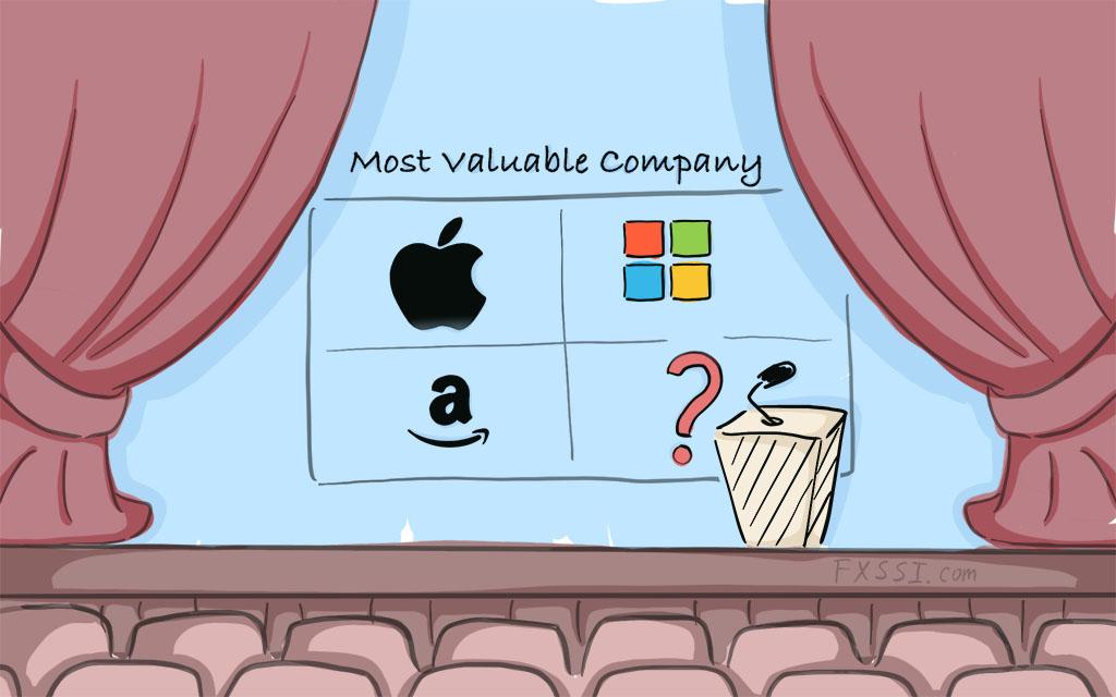 Die wertvollsten Unternehmen der Welt - 2021