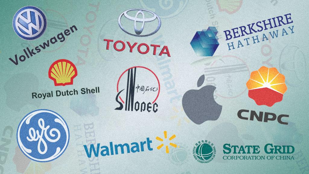 TOP 10 umsatzstärkste Unternehmen der Welt in 2021